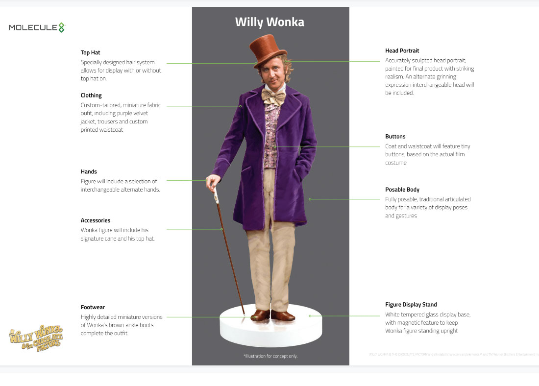 Willy Wonka Gene Wilder 1/6 Scale Figure by Molecule 8 - Click Image to Close
